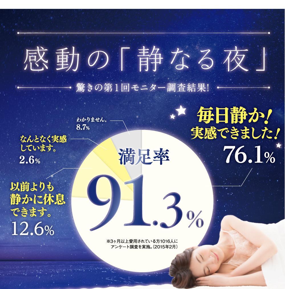 感動の静なる夜。満足率91.2%。
