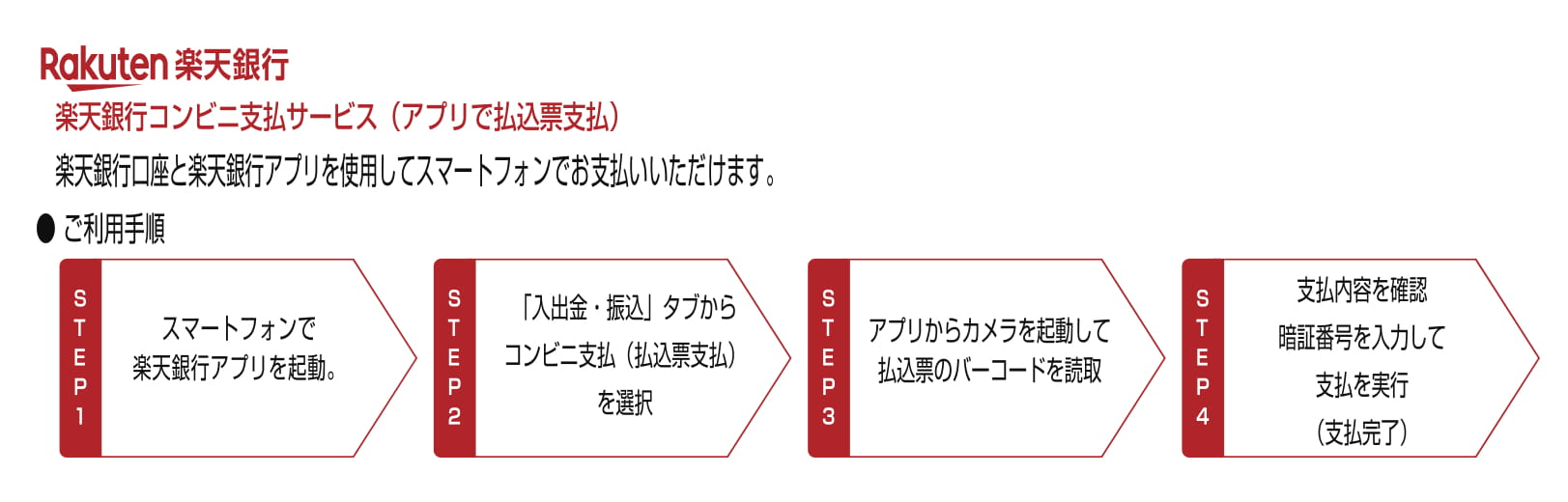 楽天 銀行 銀行 コード